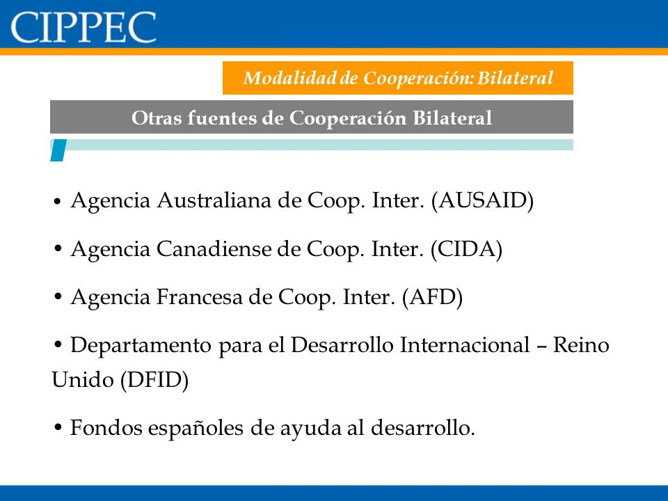Modalidad de Cooperación: Bilateral