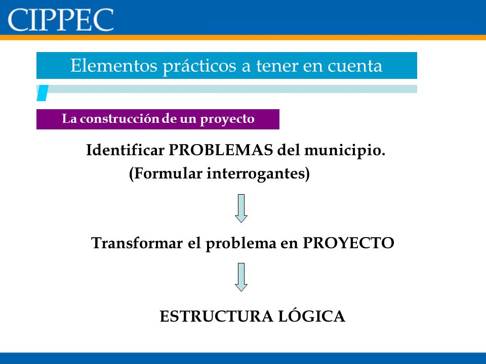 La construcción de un proyecto Transformar el problema en PROYECTO