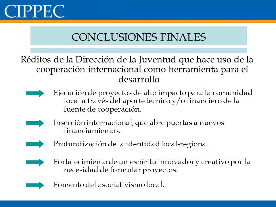 CONCLUSIONES FINALES Réditos de la Dirección de la Juventud que hace uso de la cooperación internacional como herramienta para el desarrollo ..