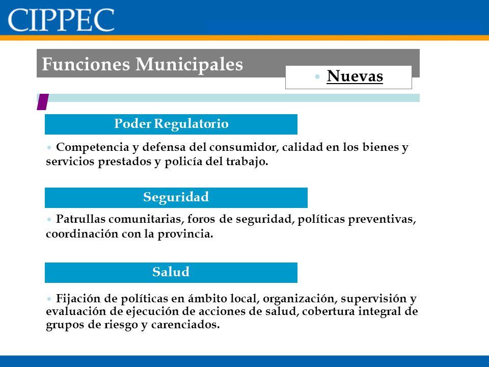 Funciones Municipales