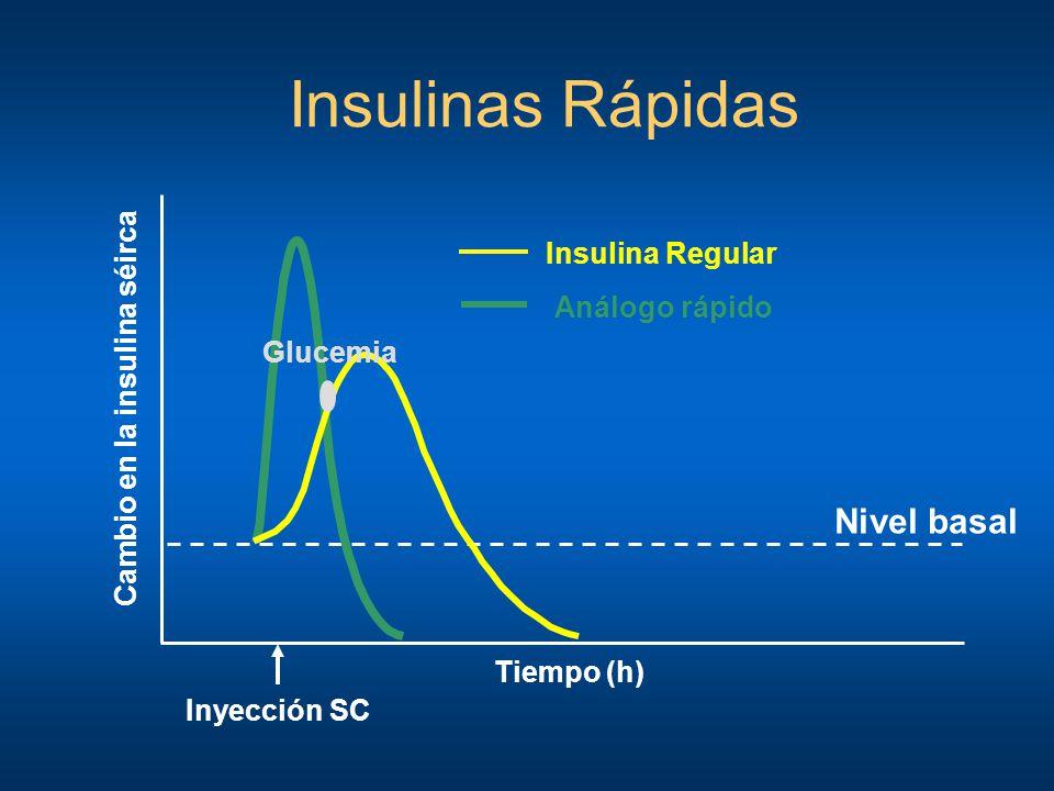 Cambio en la insulina séirca
