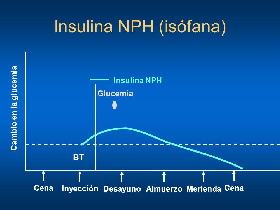 Insulina NPH (isófana)