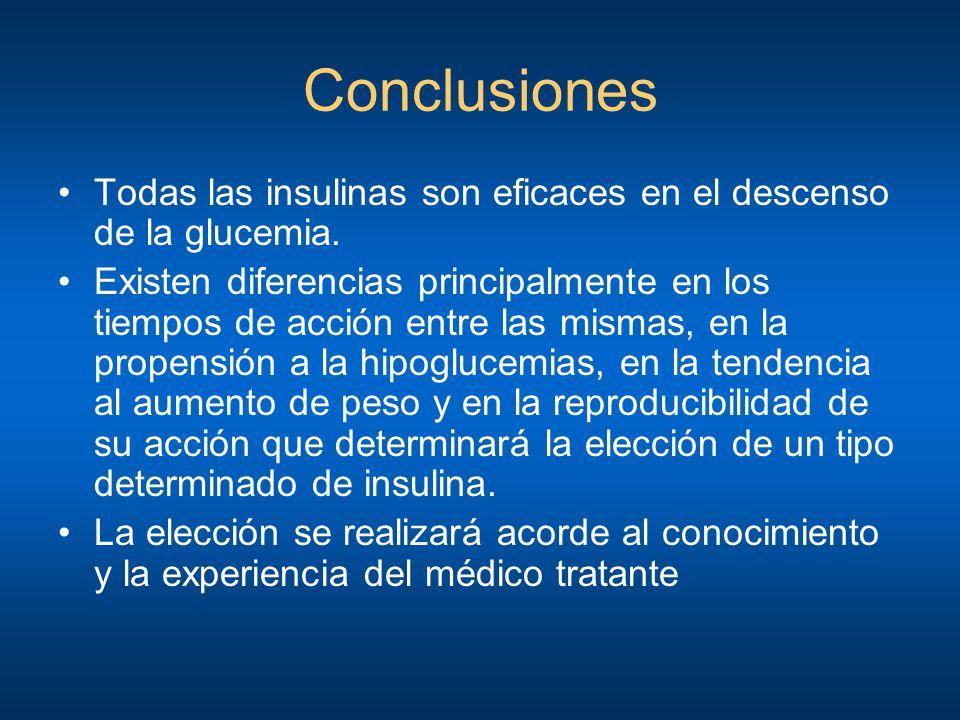 Conclusiones Todas las insulinas son eficaces en el descenso de la glucemia.