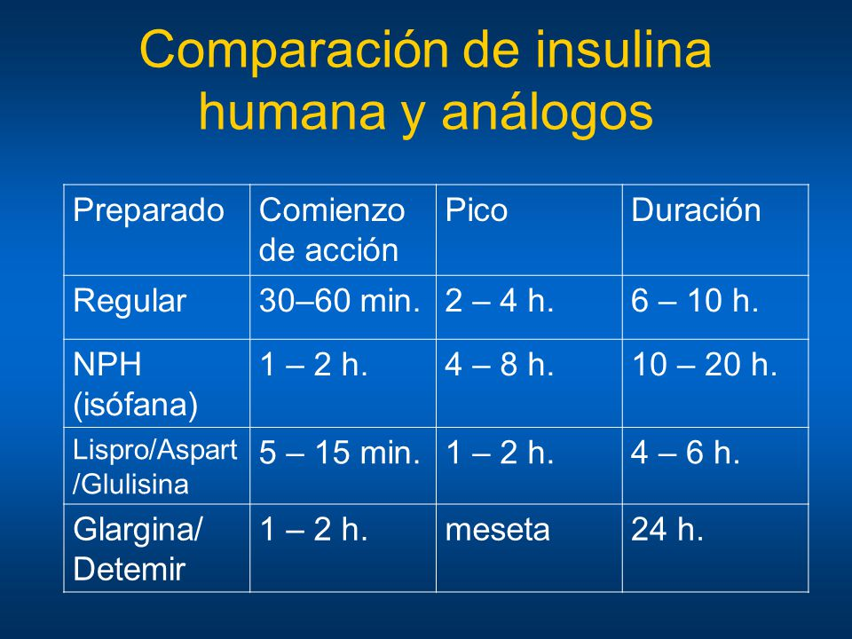 Comparación de insulina humana y análogos