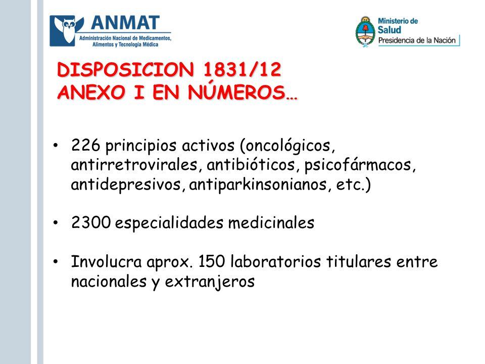 DISPOSICION 1831/12 ANEXO I EN NÚMEROS…