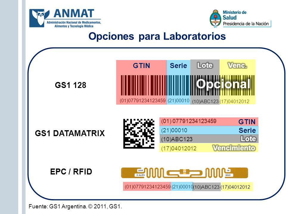 Opciones para Laboratorios