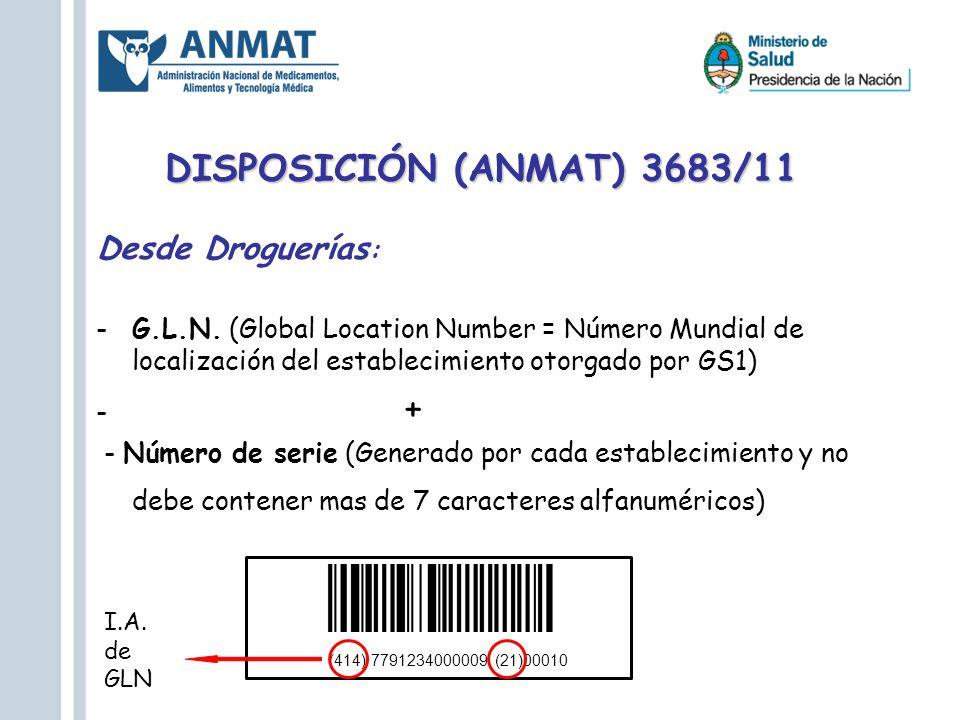 DISPOSICIÓN (ANMAT) 3683/11 Desde Droguerías: