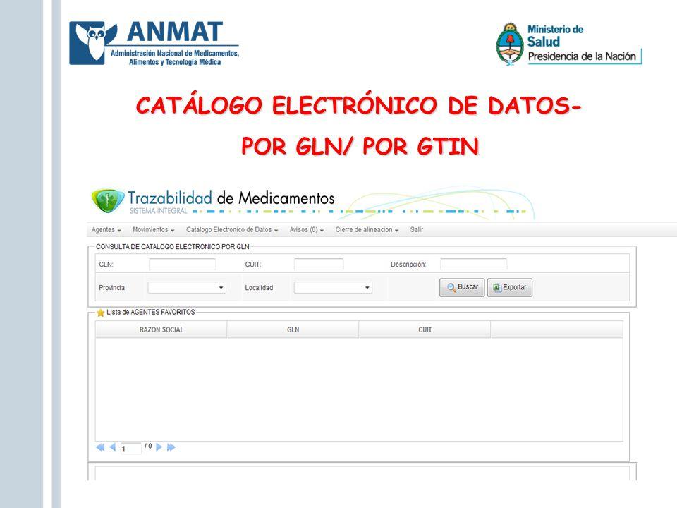 CATÁLOGO ELECTRÓNICO DE DATOS-