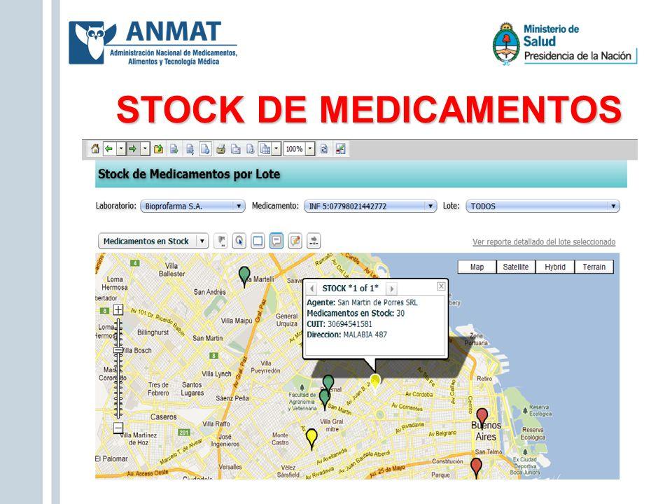 STOCK DE MEDICAMENTOS Zoom en CABA