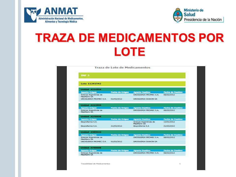 TRAZA DE MEDICAMENTOS POR LOTE