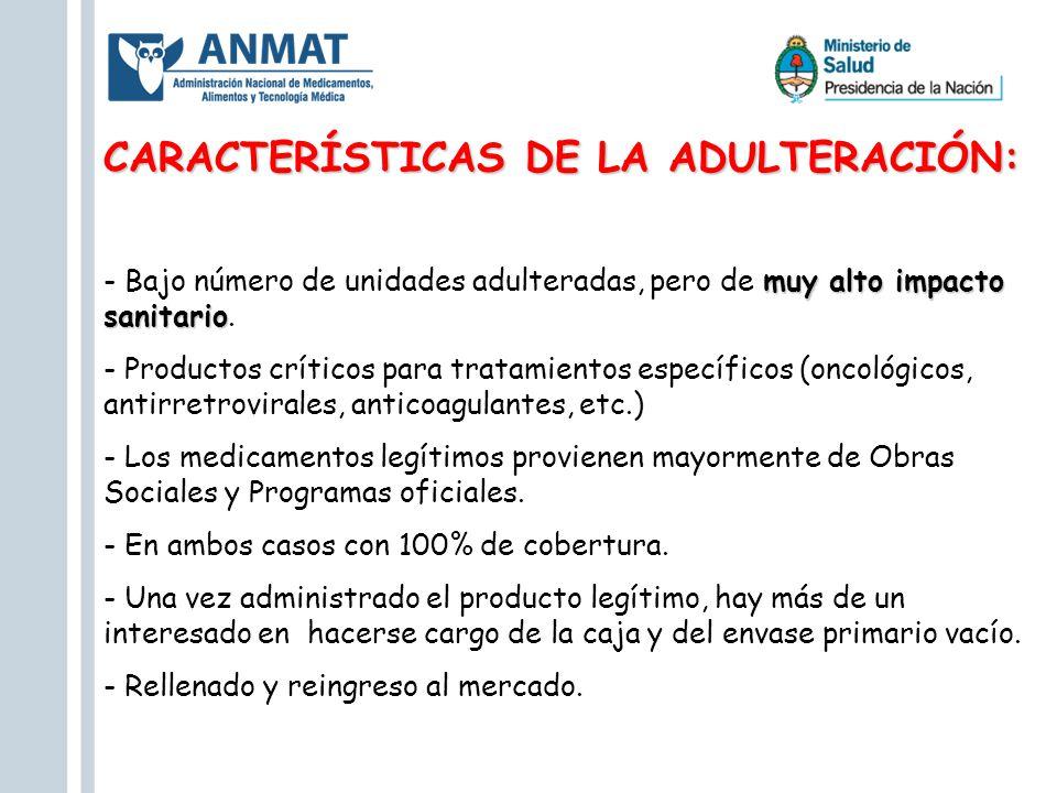 CARACTERÍSTICAS DE LA ADULTERACIÓN: