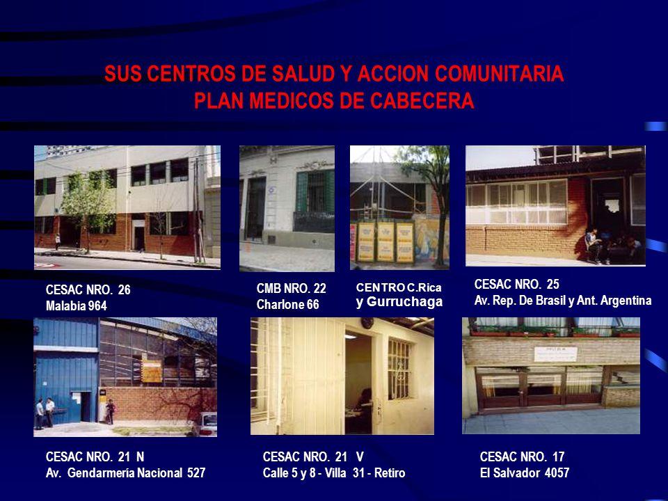 SUS CENTROS DE SALUD Y ACCION COMUNITARIA PLAN MEDICOS DE CABECERA