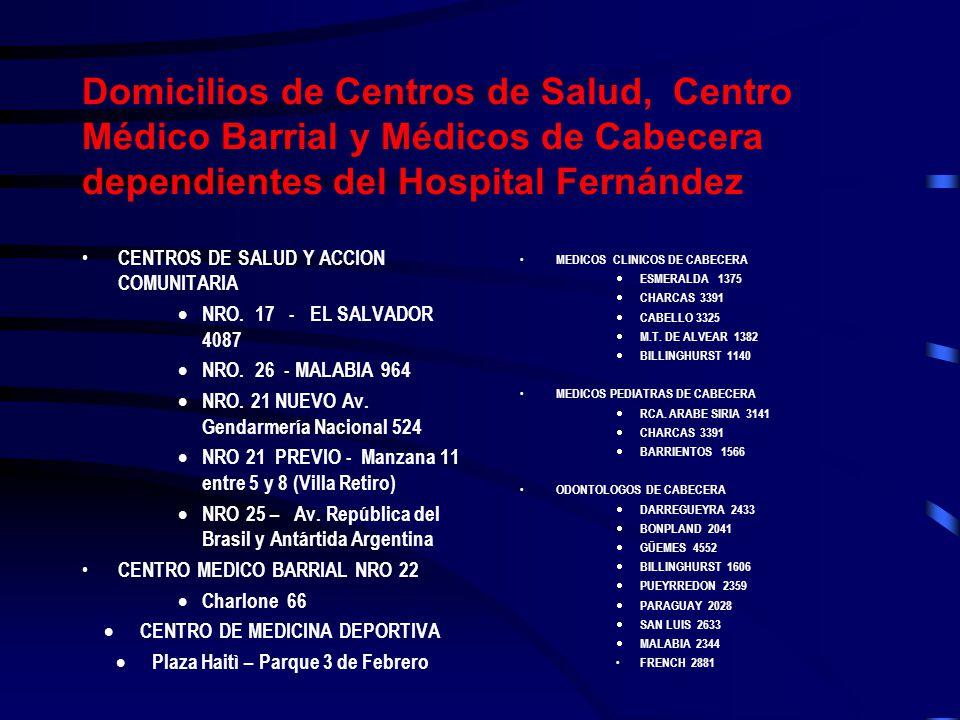 CENTRO DE MEDICINA DEPORTIVA Plaza Haitì – Parque 3 de Febrero