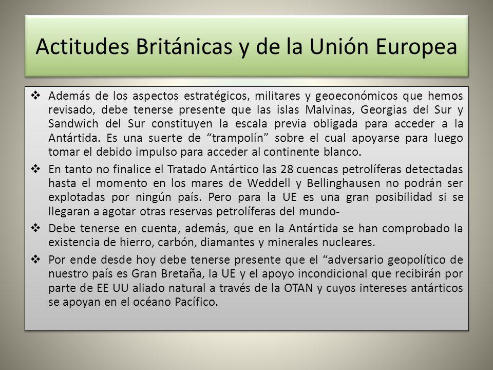 Actitudes Británicas y de la Unión Europea