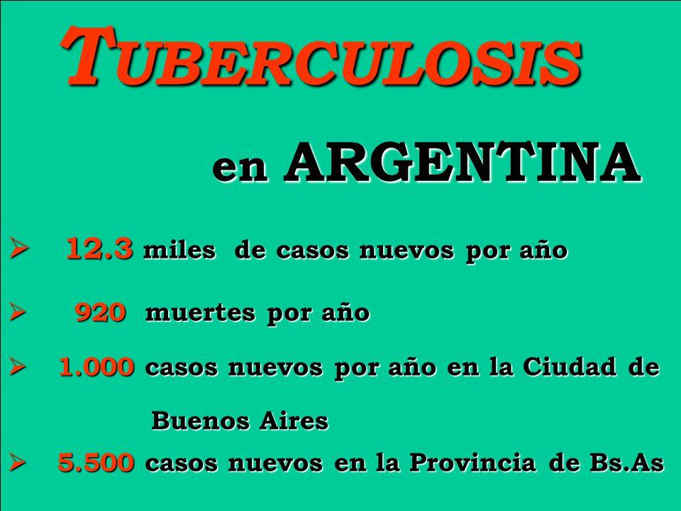 TUBERCULOSIS en ARGENTINA 12.3 miles de casos nuevos por año