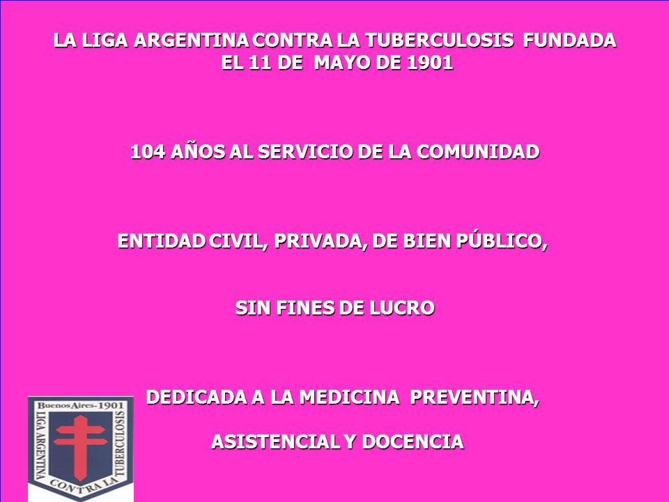 LA LIGA ARGENTINA CONTRA LA TUBERCULOSIS FUNDADA EL 11 DE MAYO DE 1901
