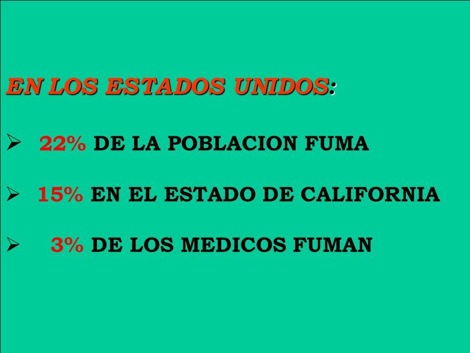 EN LOS ESTADOS UNIDOS: 22% DE LA POBLACION FUMA