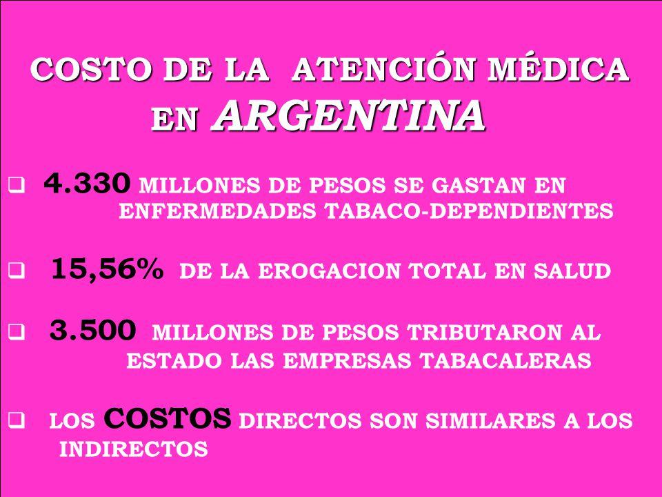COSTO DE LA ATENCIÓN MÉDICA EN ARGENTINA