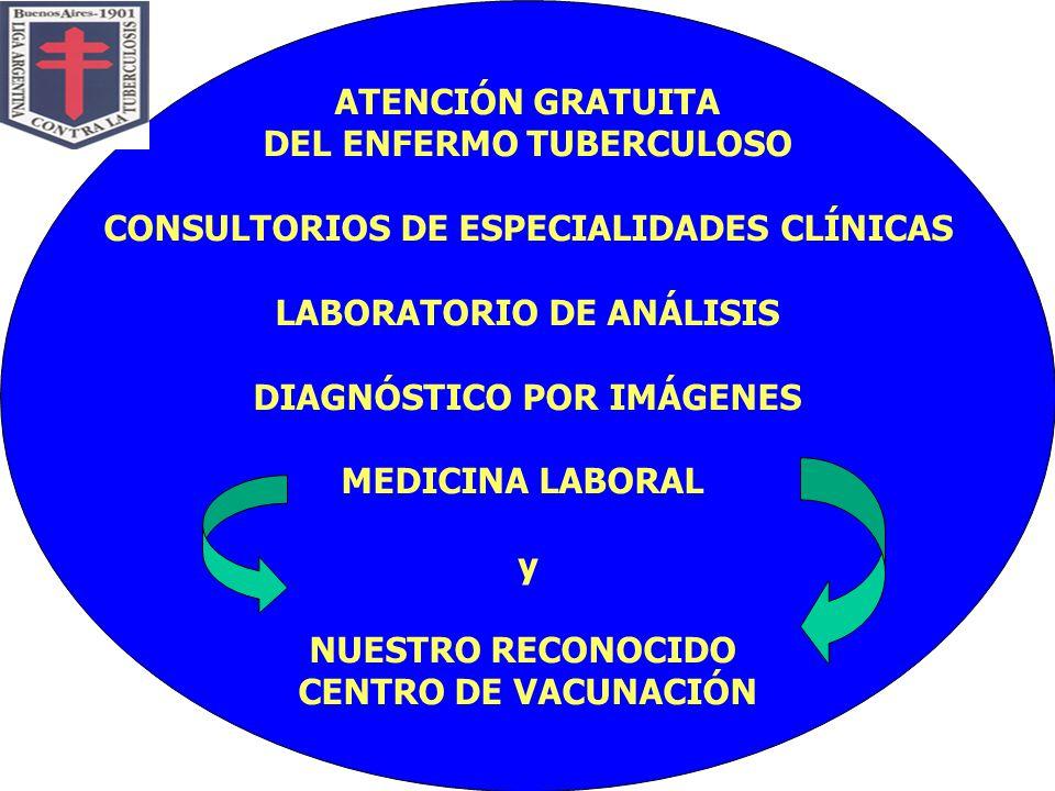 DEL ENFERMO TUBERCULOSO CONSULTORIOS DE ESPECIALIDADES CLÍNICAS