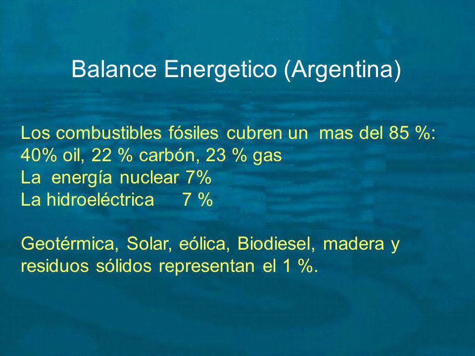 Balance Energetico (Argentina)