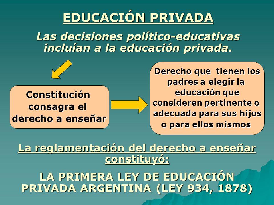 EDUCACIÓN PRIVADA Las decisiones político-educativas incluían a la educación privada. Derecho que tienen los.