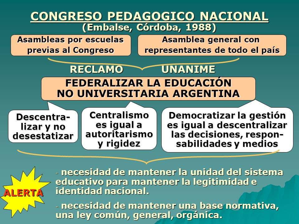 CONGRESO PEDAGOGICO NACIONAL (Embalse, Córdoba, 1988)