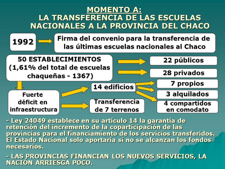 MOMENTO A: LA TRANSFERENCIA DE LAS ESCUELAS NACIONALES A LA PROVINCIA DEL CHACO