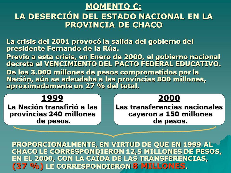 LA DESERCIÓN DEL ESTADO NACIONAL EN LA PROVINCIA DE CHACO