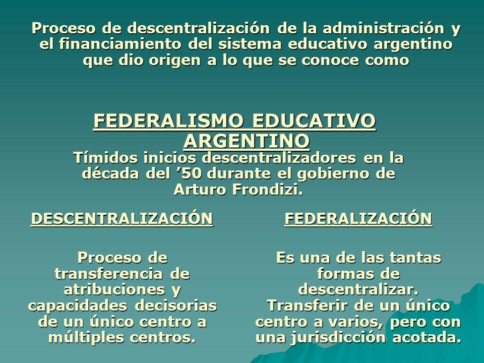 FEDERALISMO EDUCATIVO ARGENTINO