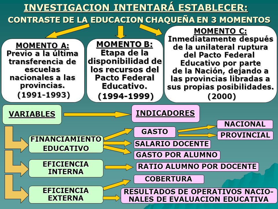 INVESTIGACION INTENTARÁ ESTABLECER: