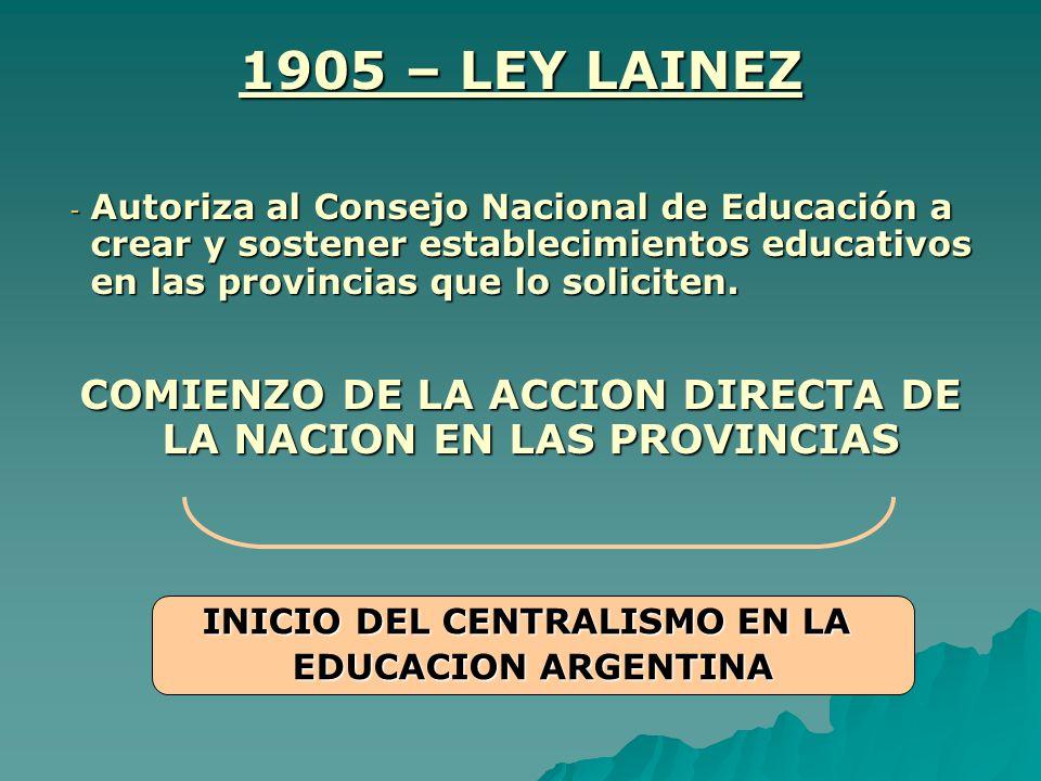 1905 – LEY LAINEZ Autoriza al Consejo Nacional de Educación a crear y sostener establecimientos educativos en las provincias que lo soliciten.