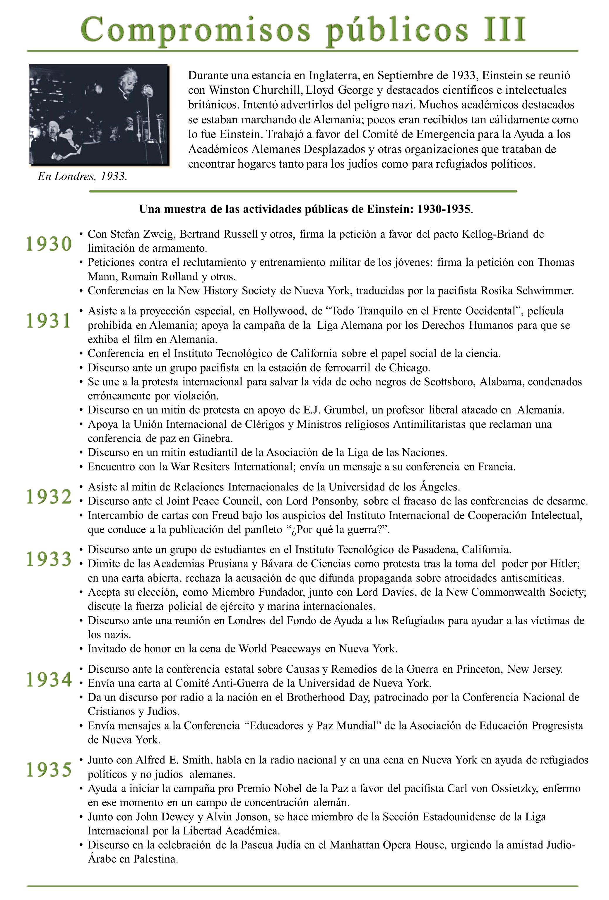 Una muestra de las actividades públicas de Einstein: 1930-1935.