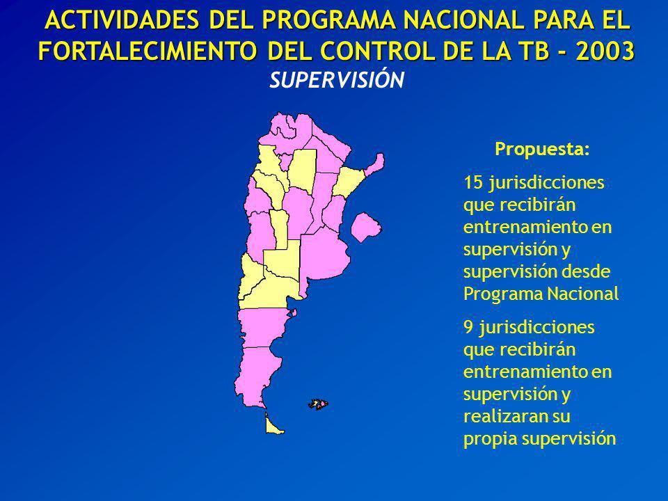 ACTIVIDADES DEL PROGRAMA NACIONAL PARA EL FORTALECIMIENTO DEL CONTROL DE LA TB - 2003 SUPERVISIÓN