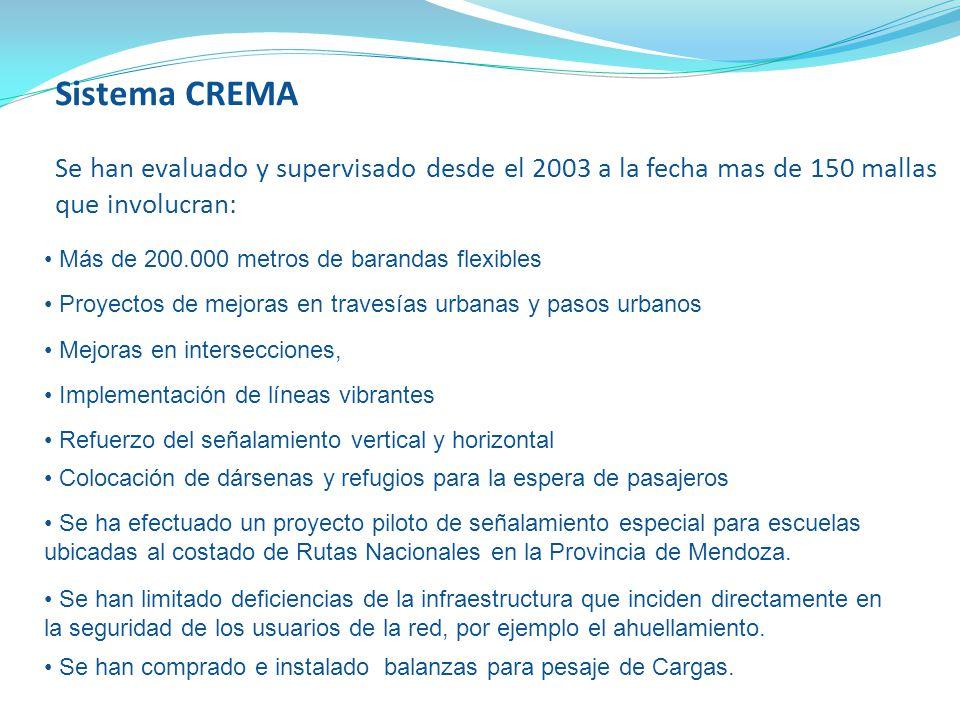 Sistema CREMA Se han evaluado y supervisado desde el 2003 a la fecha mas de 150 mallas que involucran: