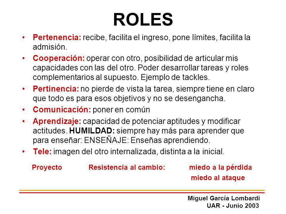 ROLES Pertenencia: recibe, facilita el ingreso, pone límites, facilita la admisión.