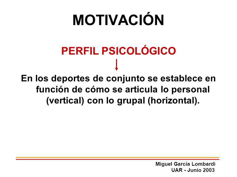 MOTIVACIÓN PERFIL PSICOLÓGICO
