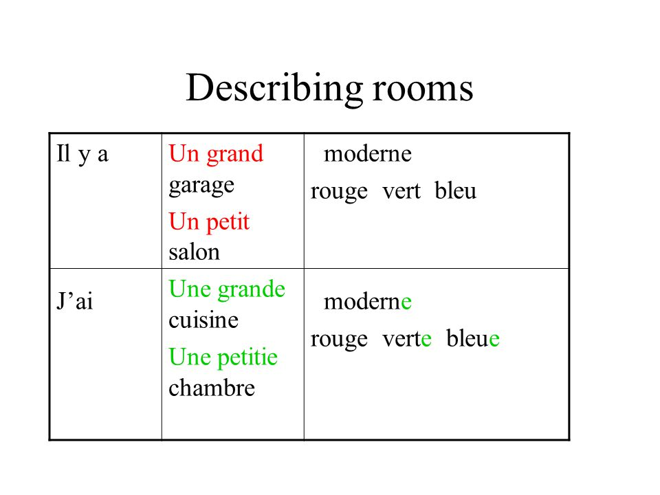 Describing rooms Il y a J'ai Un grand garage Un petit salon
