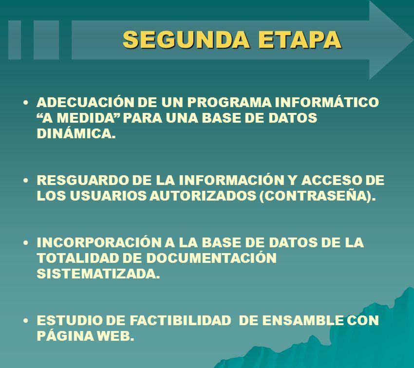 SEGUNDA ETAPA ADECUACIÓN DE UN PROGRAMA INFORMÁTICO A MEDIDA PARA UNA BASE DE DATOS DINÁMICA.
