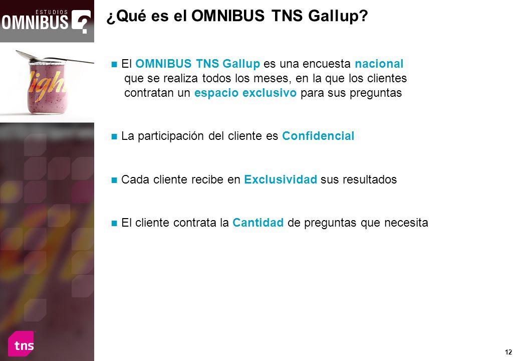 ¿Qué es el OMNIBUS TNS Gallup