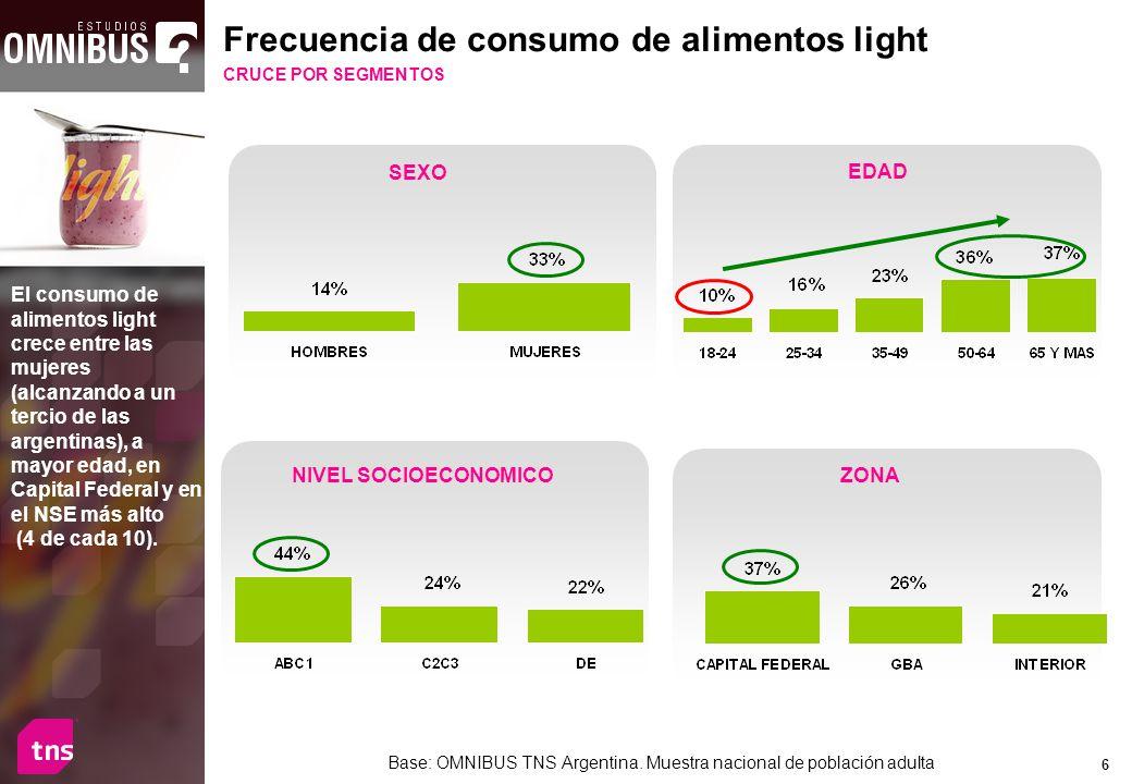 Frecuencia de consumo de alimentos light