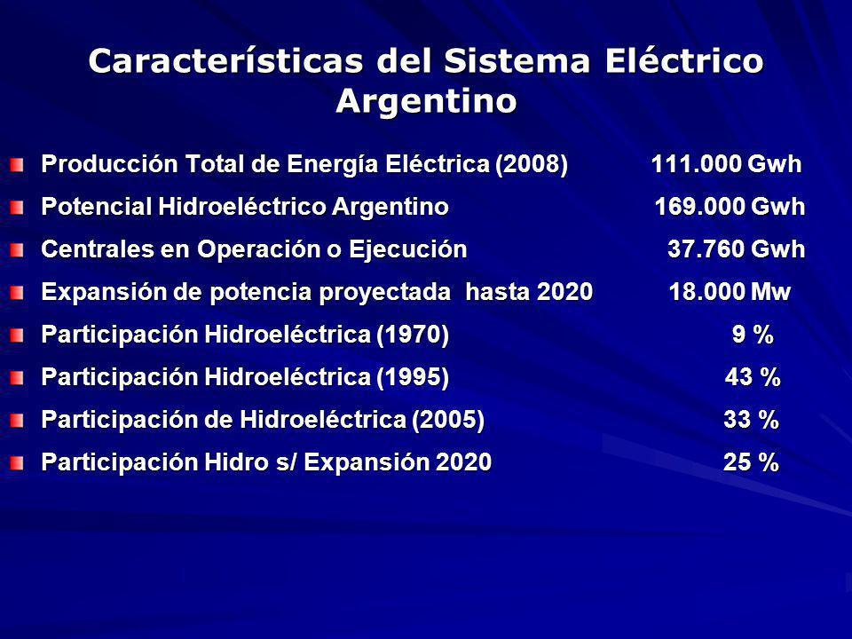 Características del Sistema Eléctrico Argentino