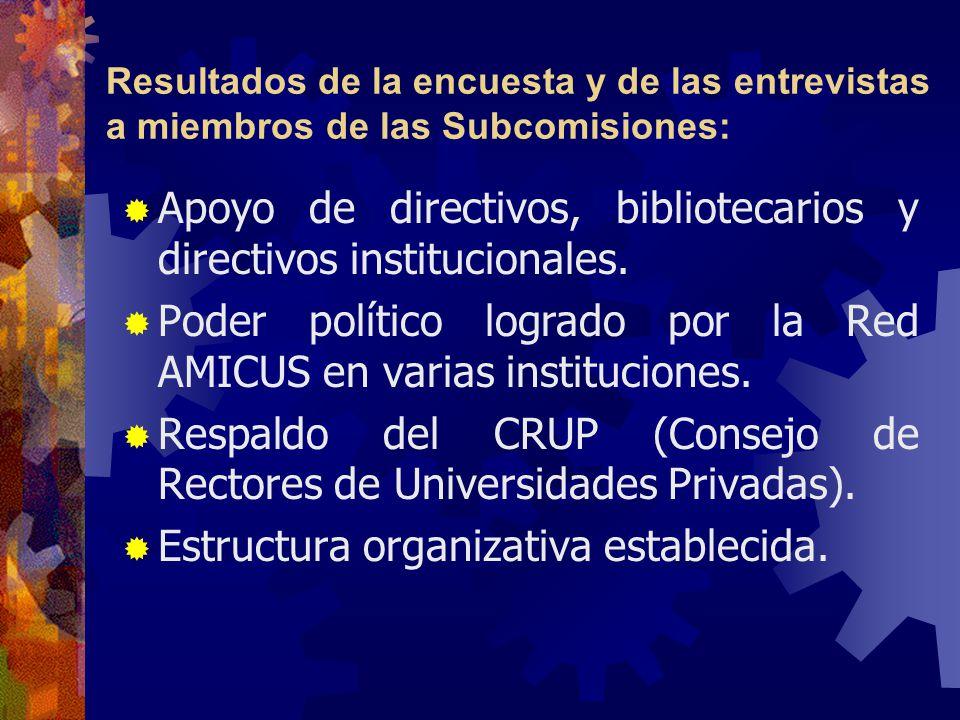 Apoyo de directivos, bibliotecarios y directivos institucionales.