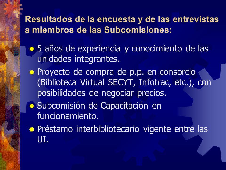 Resultados de la encuesta y de las entrevistas a miembros de las Subcomisiones: