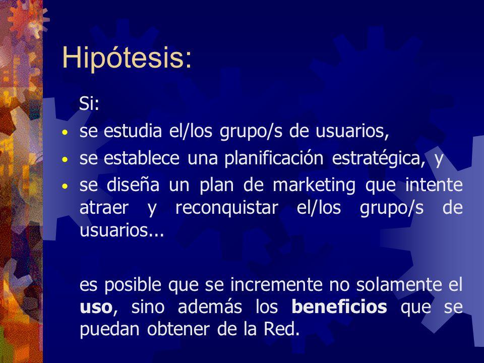 Hipótesis: Si: se estudia el/los grupo/s de usuarios,