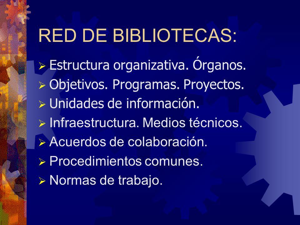 RED DE BIBLIOTECAS: Estructura organizativa. Órganos.
