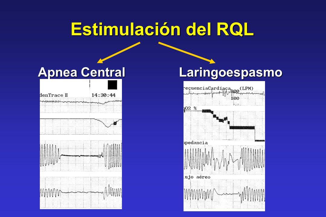 Estimulación del RQL Apnea Central Laringoespasmo