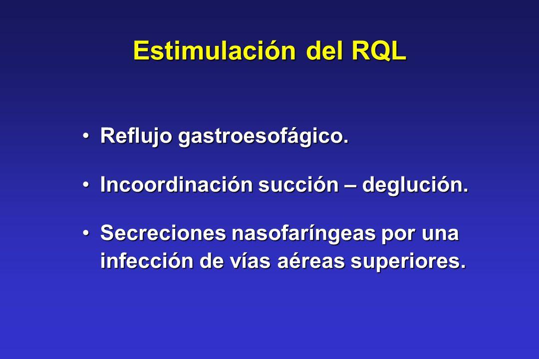 Estimulación del RQL Reflujo gastroesofágico.