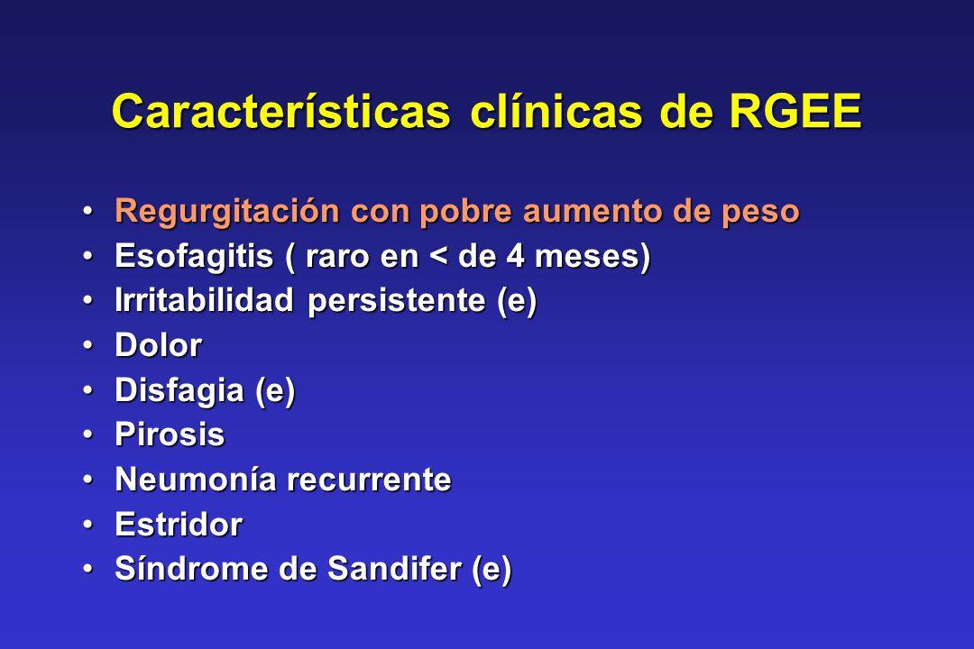 Características clínicas de RGEE