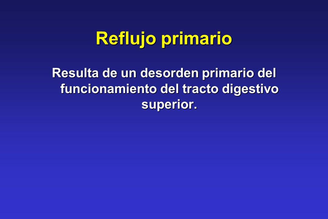 Reflujo primario Resulta de un desorden primario del funcionamiento del tracto digestivo superior.