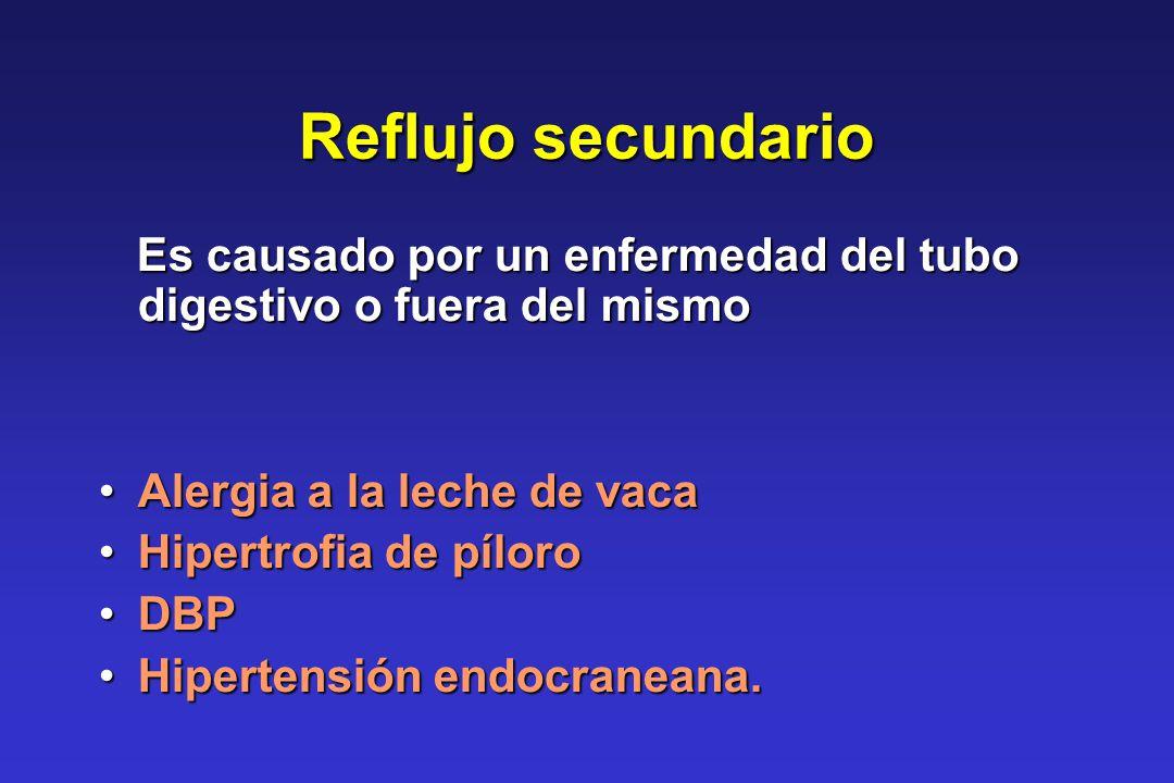 Reflujo secundario Es causado por un enfermedad del tubo digestivo o fuera del mismo. Alergia a la leche de vaca.